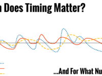 When Does Timing Matter, and for What Macronutrients?